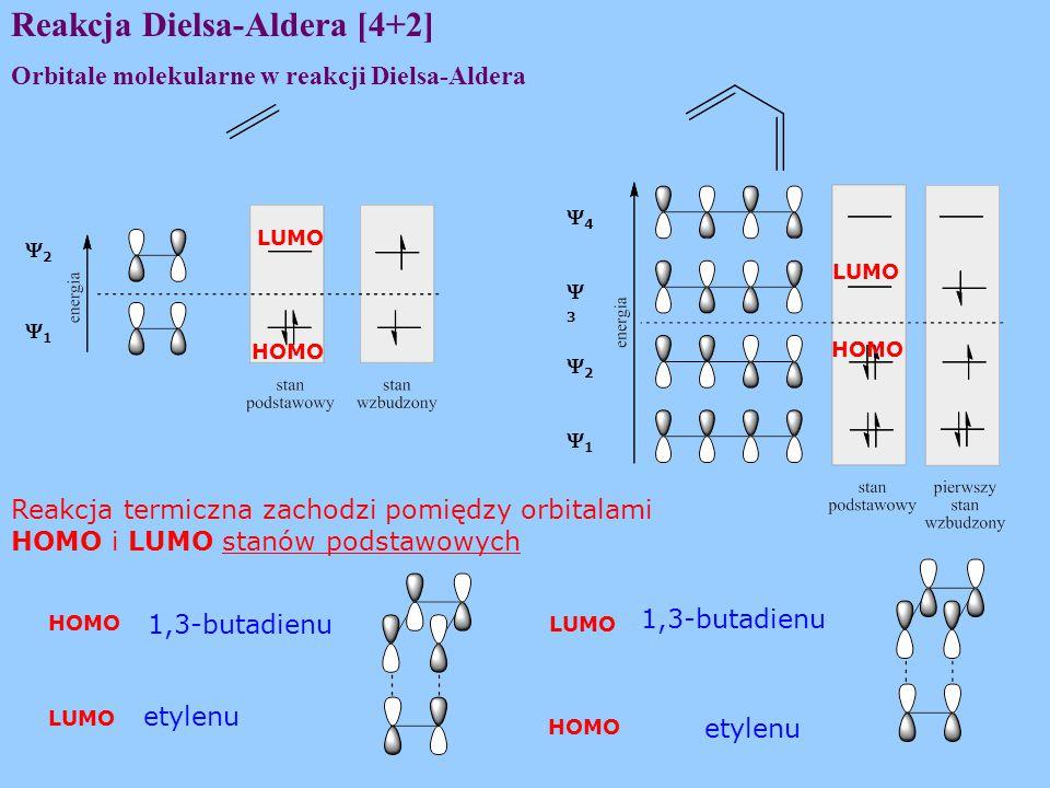 Reakcja Dielsa-Aldera [4+2]